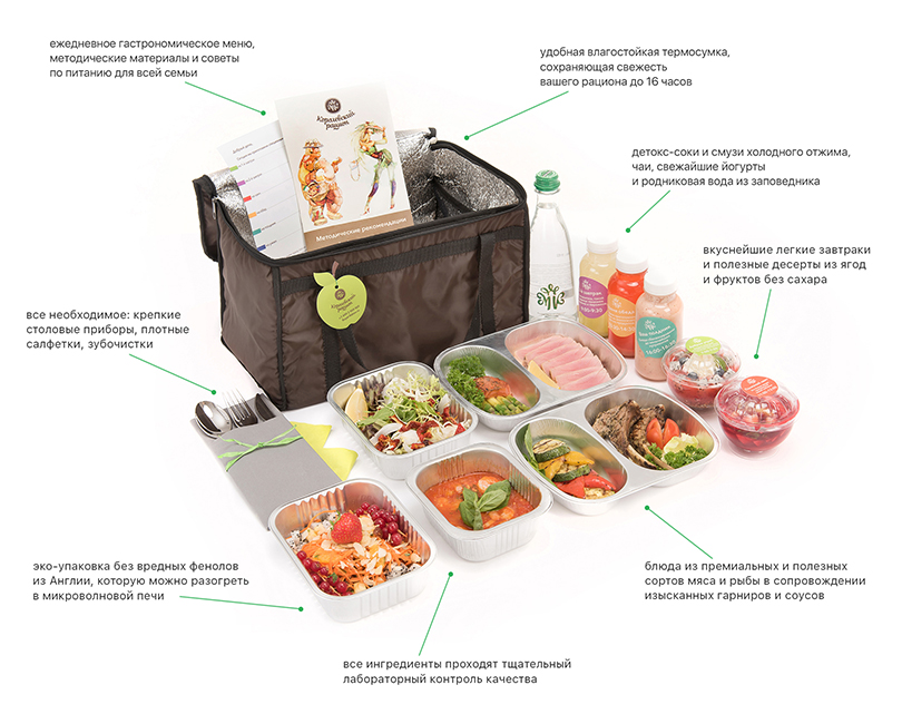 королевский рацион маргариты королевой программа питания стоимость