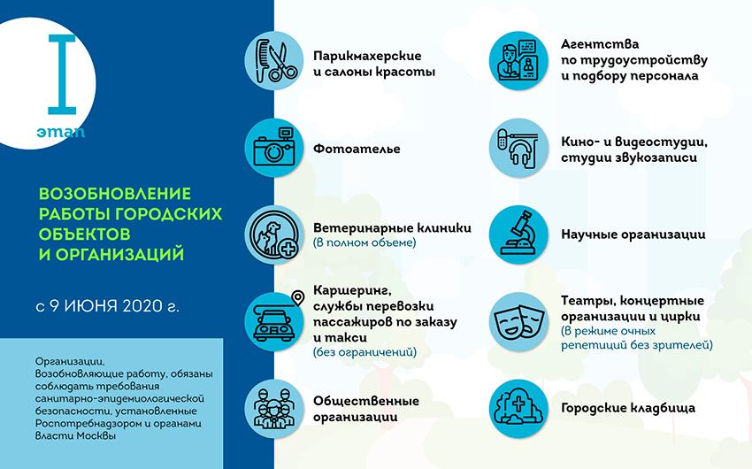 Режим самоизоляции в Москве снимут уже завтра