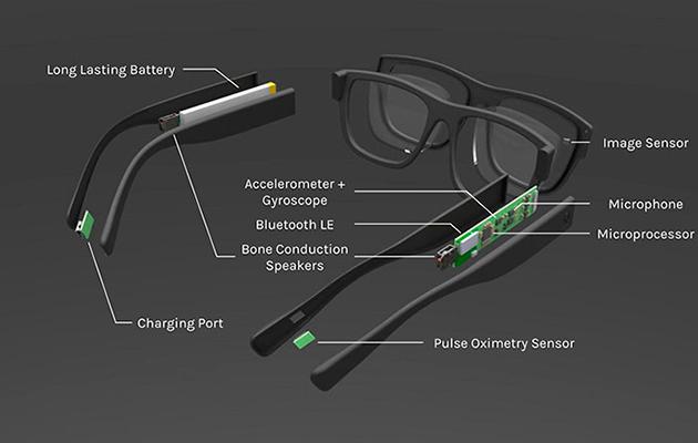 Канадский стартап создал умные очки, повышающие продуктивность