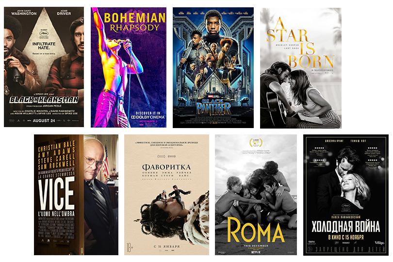 «Оскар-2019»: названы номинанты на главную кинопремию года
