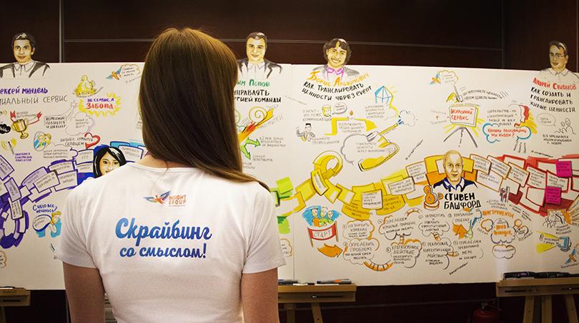 Скрайбинг ивизуализация: как удержать внимание поколенияZ